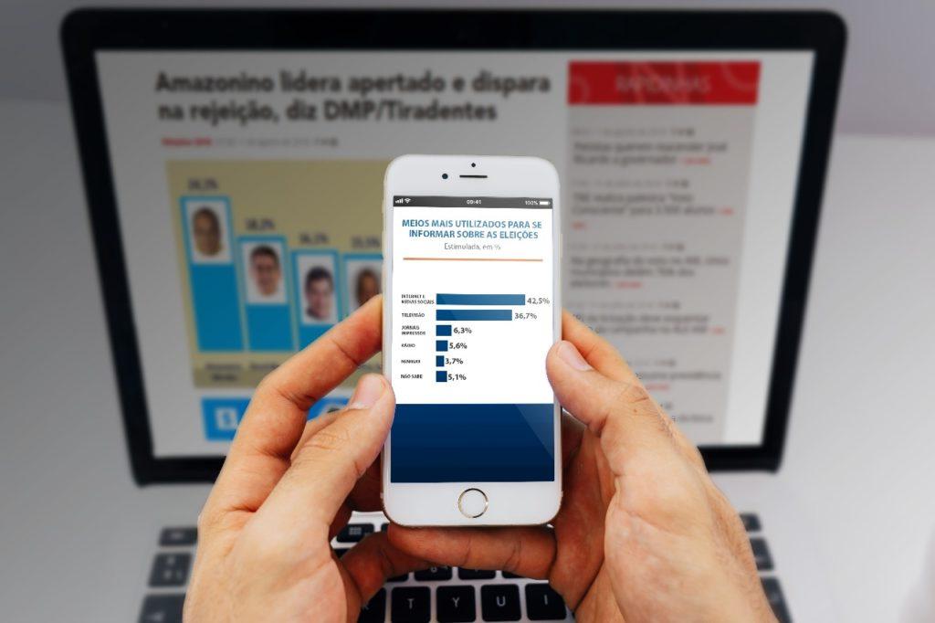 Pesquisa - Eleitor prefere a internet para se informar