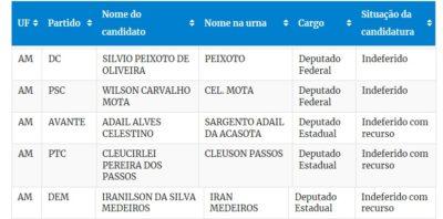 Fichas-sujas MPE