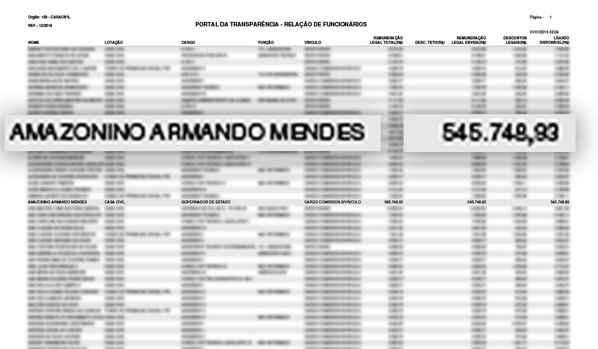 salário Amazonino