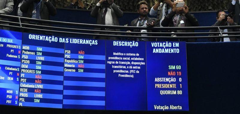 Reforma da Previdência é aprovada em segundo turno no Senado