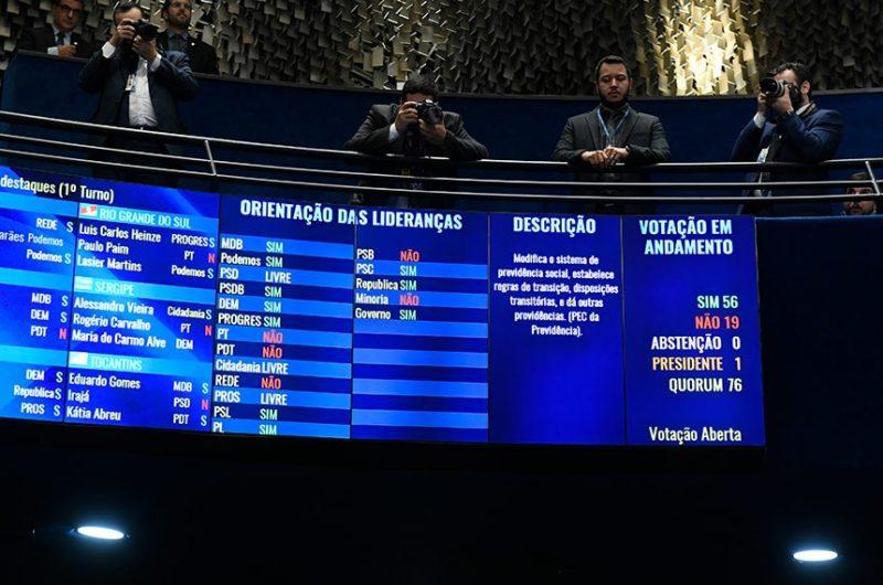 Por 56 a 19, senadores aprovam previdência para não voltar à Câmara
