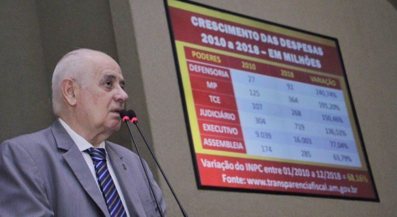 Despesas de órgãos do AM atingem aumento de 240%, diz Serafim